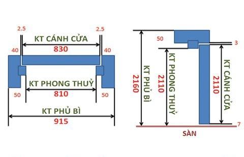 Cách dùng thước lỗ ban - Kích thước thông thủy và phủ bì của cửa