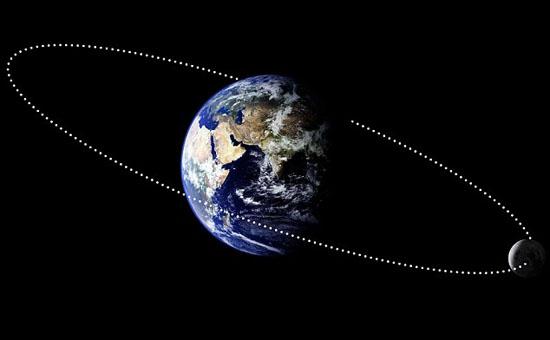 Mặt trăng quay quanh trái đất và cách tính năm nhuận âm lịch