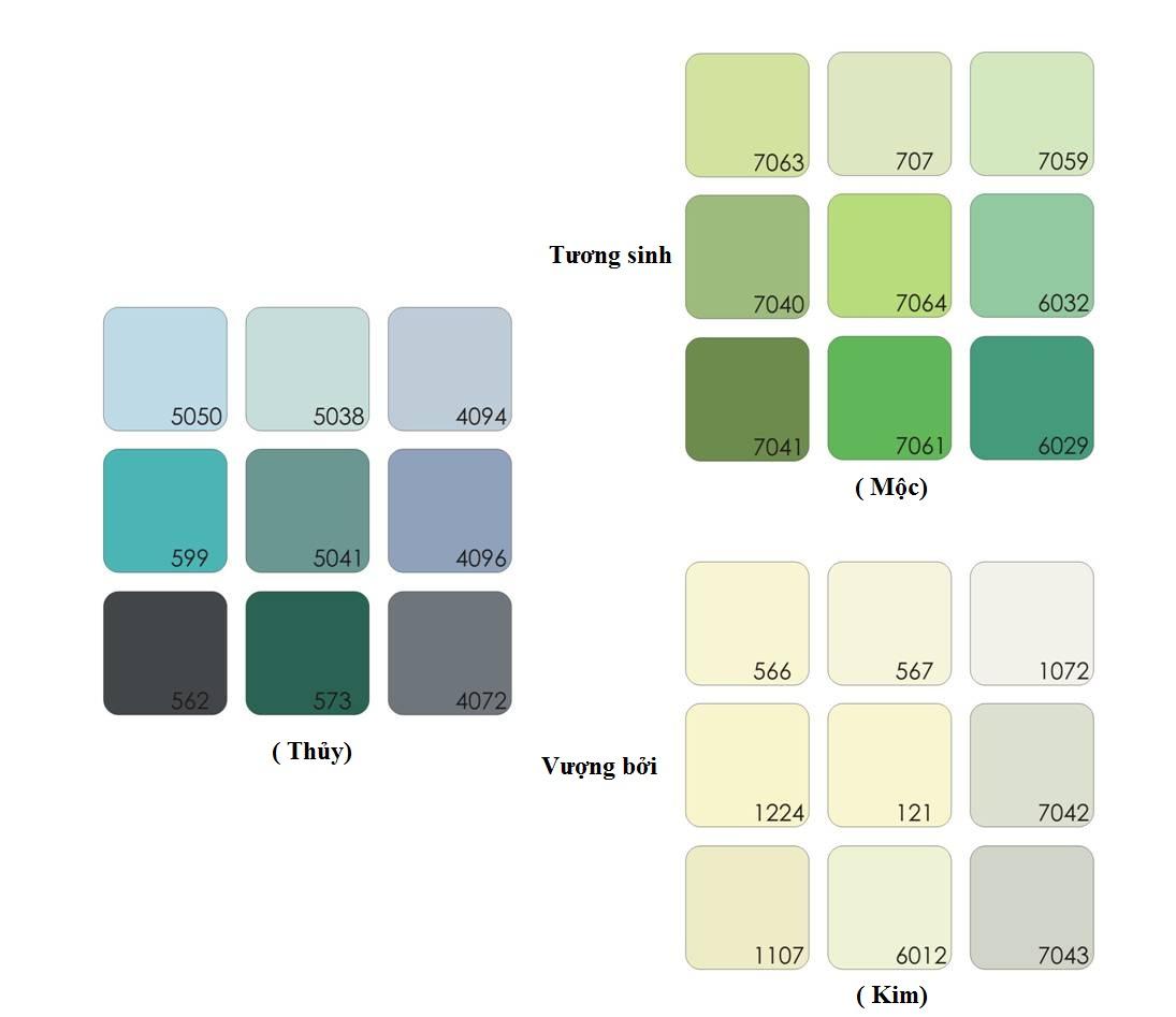 Chọn màu sơn nhà cho gia chủ mệnh Thủy