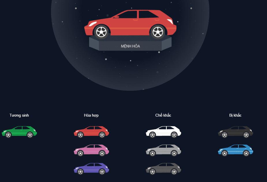 Người mệnh Hỏa nên chọn xe màu gì?